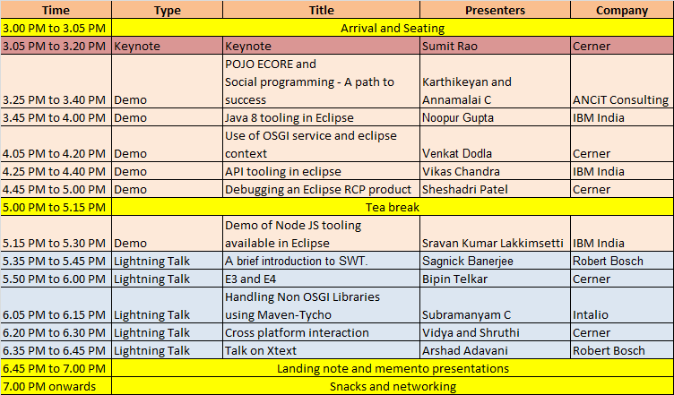 Eclipse Demo Camp Bangalore 2015 Agenda 1.png
