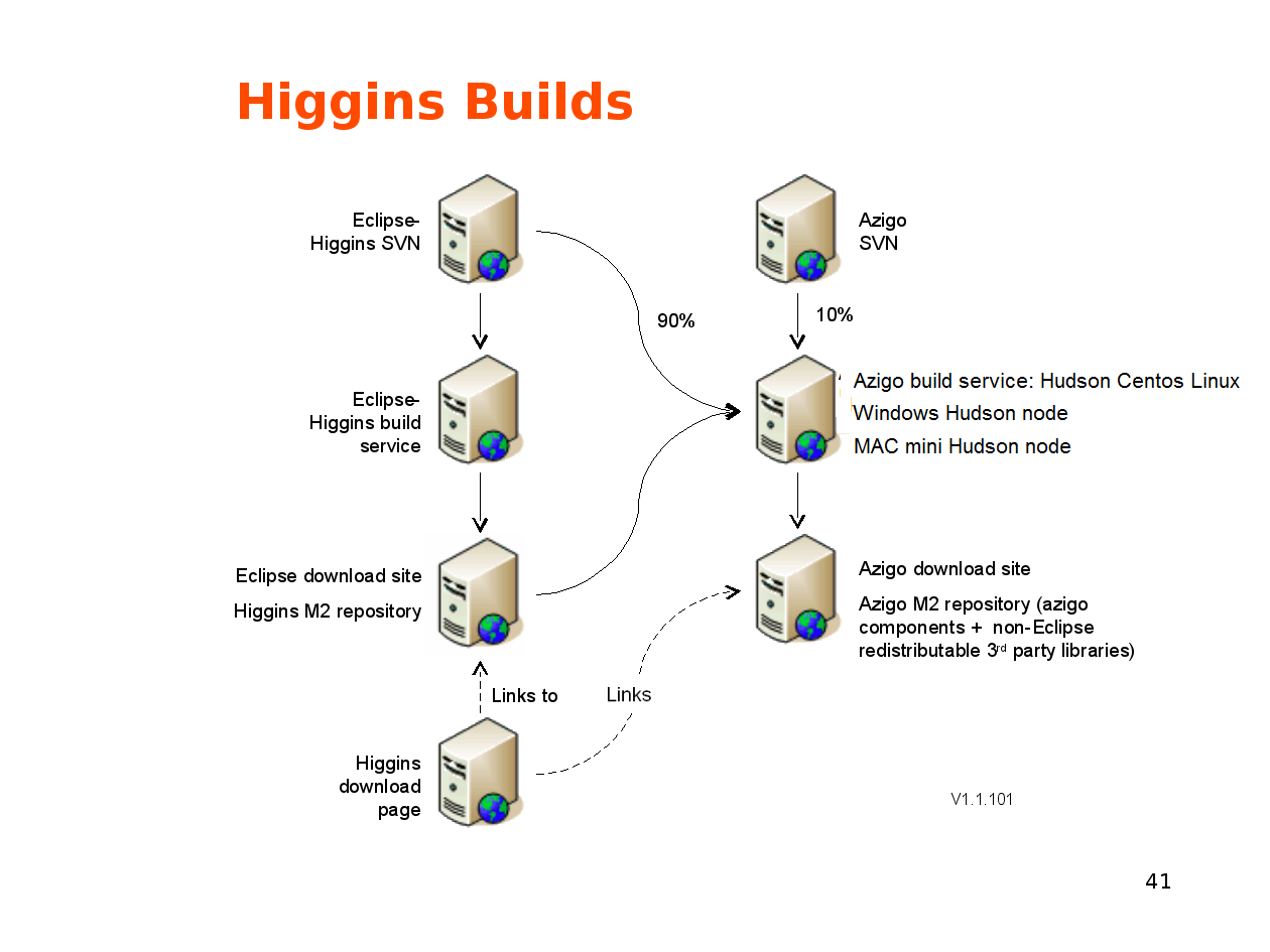Higgins-builds-1.1.100.png