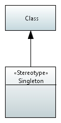 Stereotype Singleton.JPEG