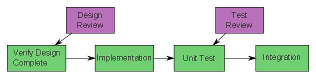 File:OSEE ATS WorkflowDefinition.png