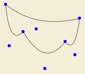 CurvedPolygon example