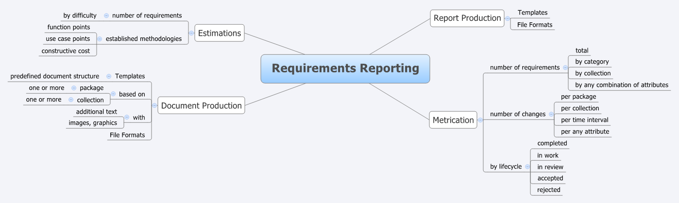 RequirementsReporting.png