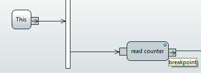 2 - BreakpointDiagramView.png