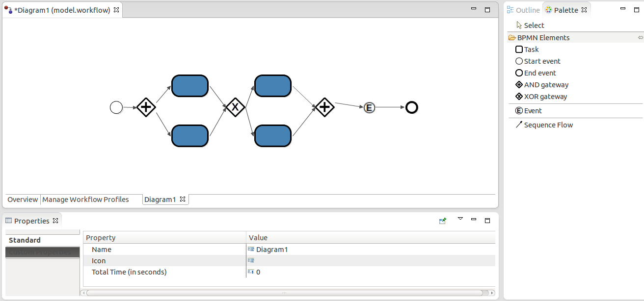 Snapshot of BPMN model designed using JWT's workflow editor
