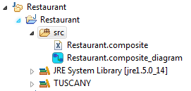 RestaurantProjectStructure.PNG