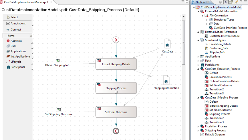 Figure 3: Two Implementations of CustData_Interface_Process
