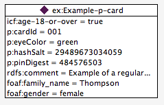 Example-pcard.png