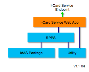 I-card-service-1.1.102.png