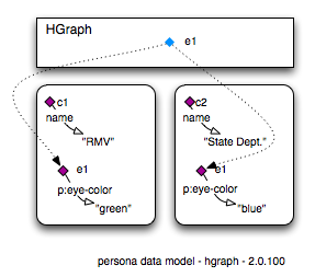 Hgraph 2.png