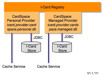 I-card-registry-package-1.1.111.png
