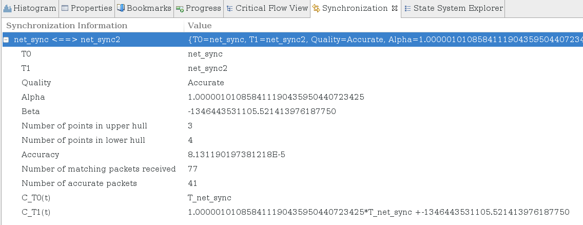 Example of Synchronization view