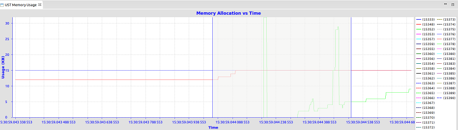 Memory-usage-multithread.png