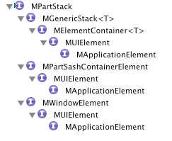 E4 model partstack inheritance.png