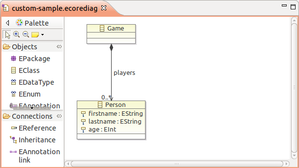 Ecore model for CustomElementEditor sample