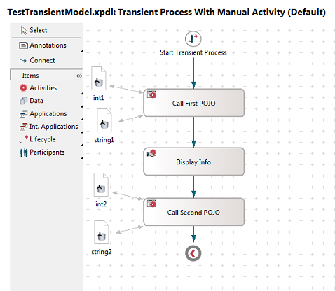 Transient Process with Manual Activity