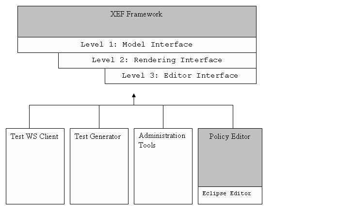 Using XEF Framework-1.JPG