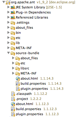 The Orbit bundle shape for Ant 1.9.2