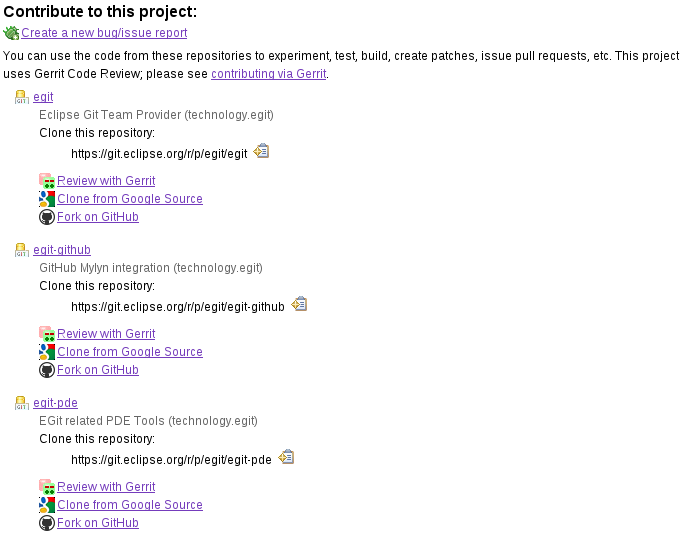 The Contribute section on a project page