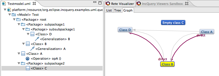 Incquery Viewers Demo UML Zest.png