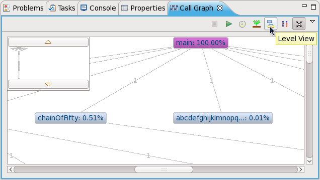 Eclipsecallgraph-levelview.png