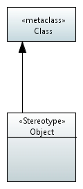 Stereotype Object.JPEG