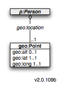 Geolocation 2.0.109b.png