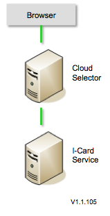 Cloud-selector-1.1.105.png