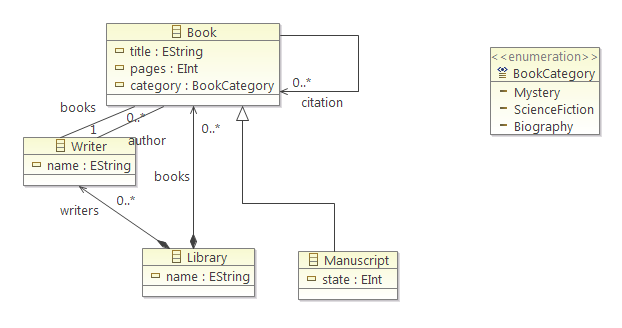 Library-example-base.png