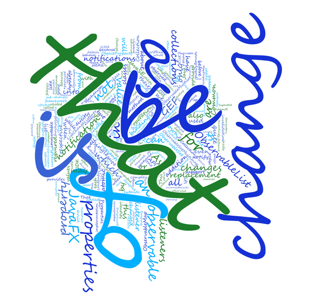 File:GEF4 TagCloud 10 angles 45 degrees.png