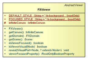 GEF4-MVC-FX-viewer.png