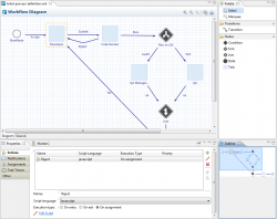 Sapphire adopters liferay ide kaleo workflow definition editor.png