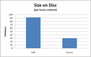 SizeOnDisc.png