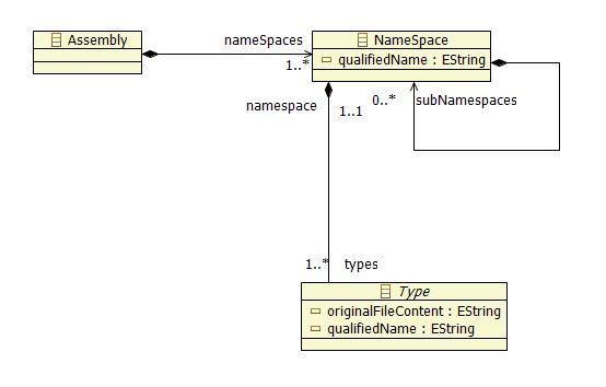 MoDisco/CSharp - Eclipsepedia