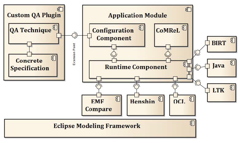 Emf refactor architecture eclipsepedia the application modules ccuart Images