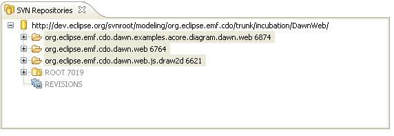 getting started with dawn web eclipsepedia rh wiki eclipse org