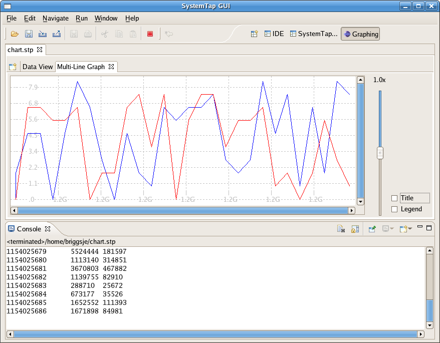 Linux Tools Project/Systemtap/User Guide/graphing