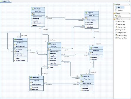 Java database modeller for jpa with visual diagrams stack overflow an example of a diagram created by the jpa editor ccuart Choice Image