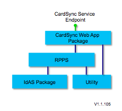 Cardsync-service-1.1.105.png