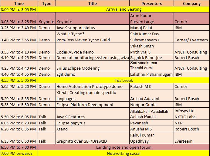 Eclipse DemoCamps January 2016/Bangalore - Eclipsepedia