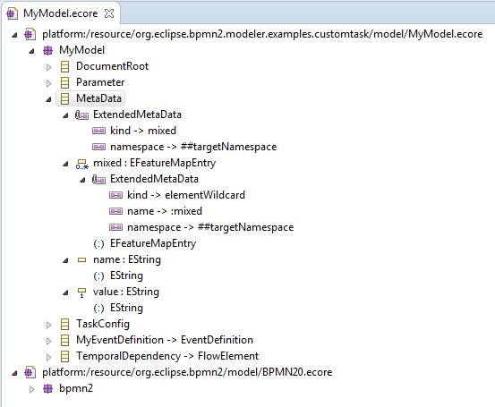 Remove Cdata From Xml Java