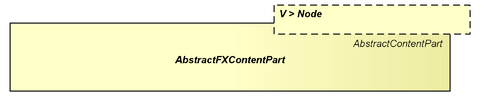 GEF4-MVC-FX-parts-contents.png