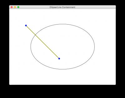 Gefgef4geometryexamples eclipsepedia gef4 geometry examples ellipselinecontainmentg ccuart Images