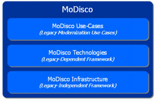 Modisco-Architecture.PNG