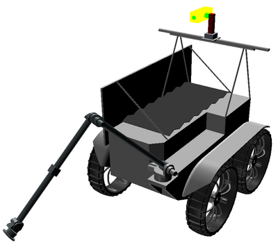 The Integrated Rover example.