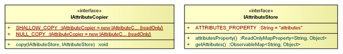 GEF4-Common-attributes.png