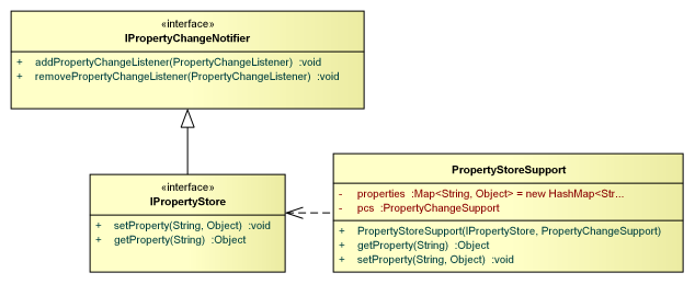GEF4-Common-properties.png