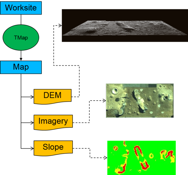 File:Apogy Surface Worksite Content.png