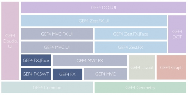 GEF4-Components-FX.png