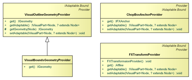 GEF4-MVC-FX-parts-providers.png