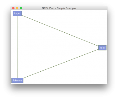 GEF4-Zest-Examples-SimpleExample.png
